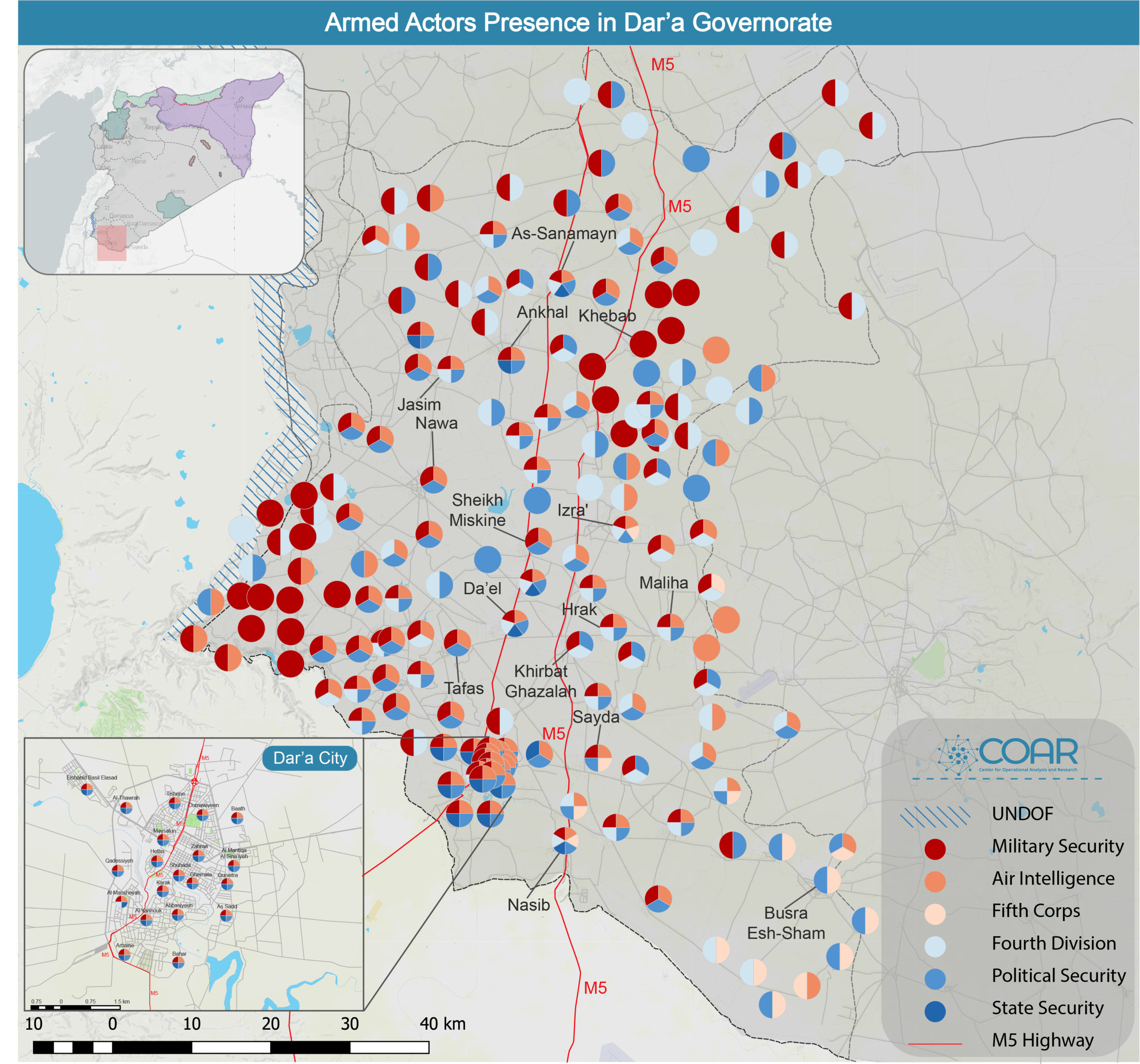 Security Archipelago: Security Fragmentation in Dar'a Governorate