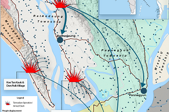 Rakhine State and Southern Chin State Scenario Plan-July Update_v01_Page_07