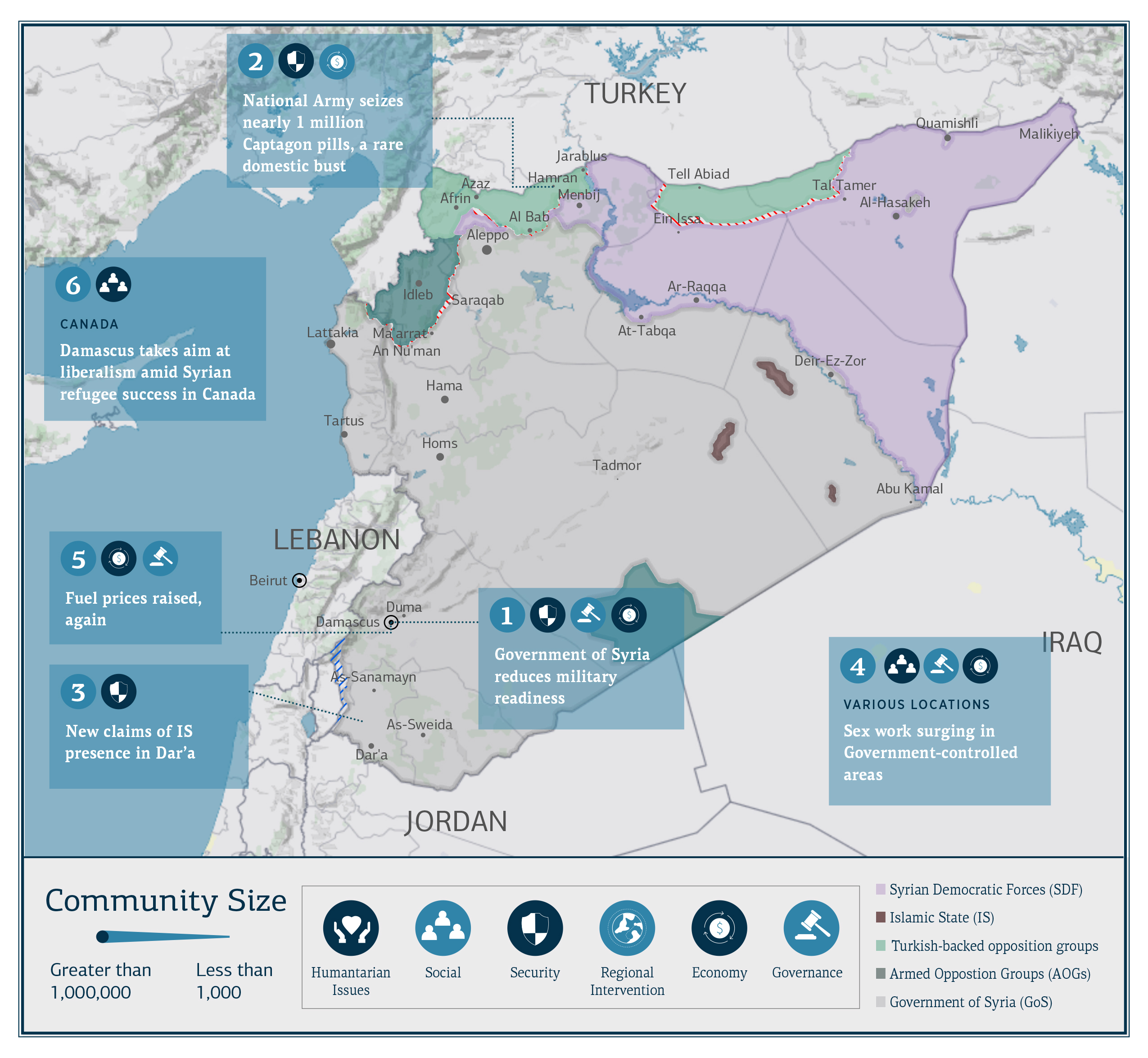 Syria-Update