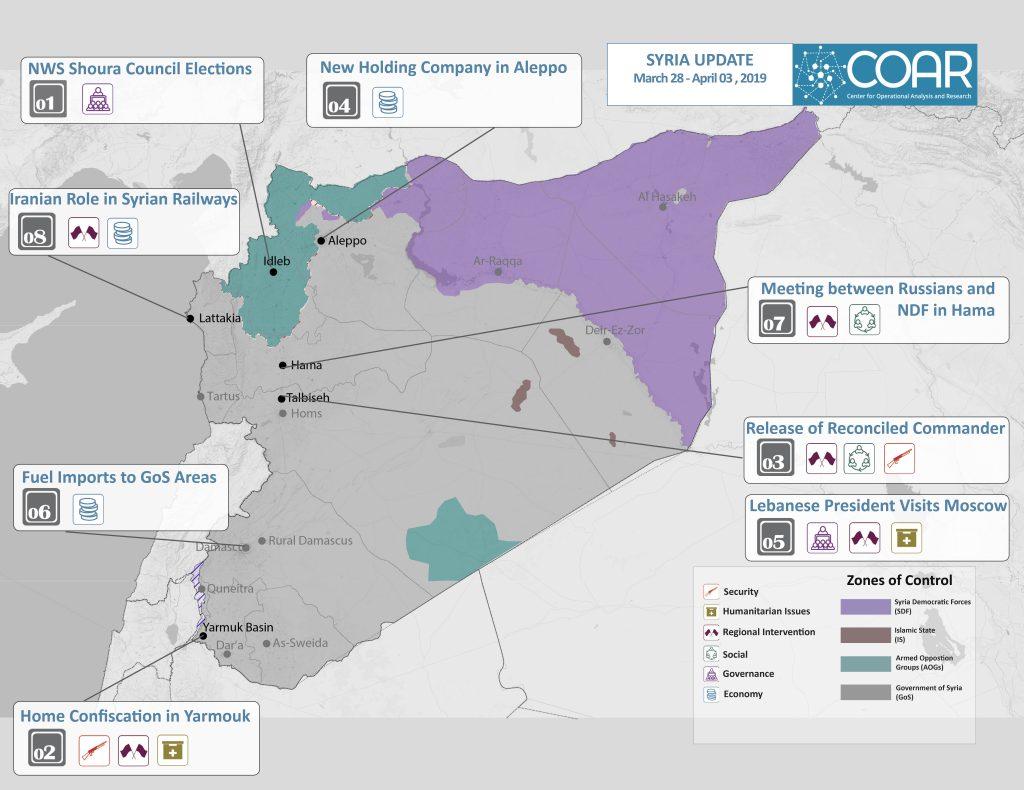 2019APR03 Syria Update