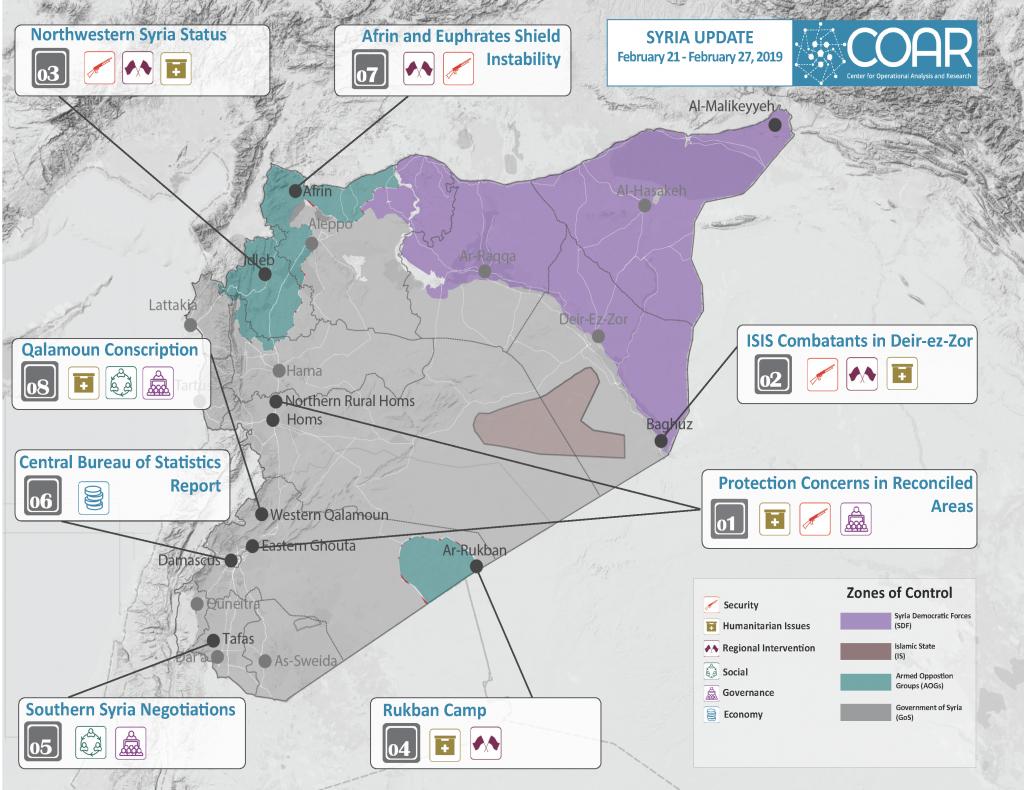 2019FEB21_27 Syria Update COAR page