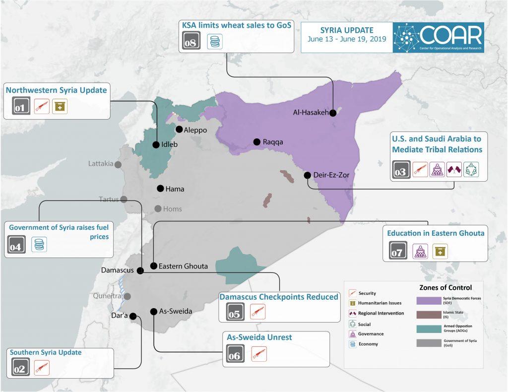 2019JUN19 COAR Syria page