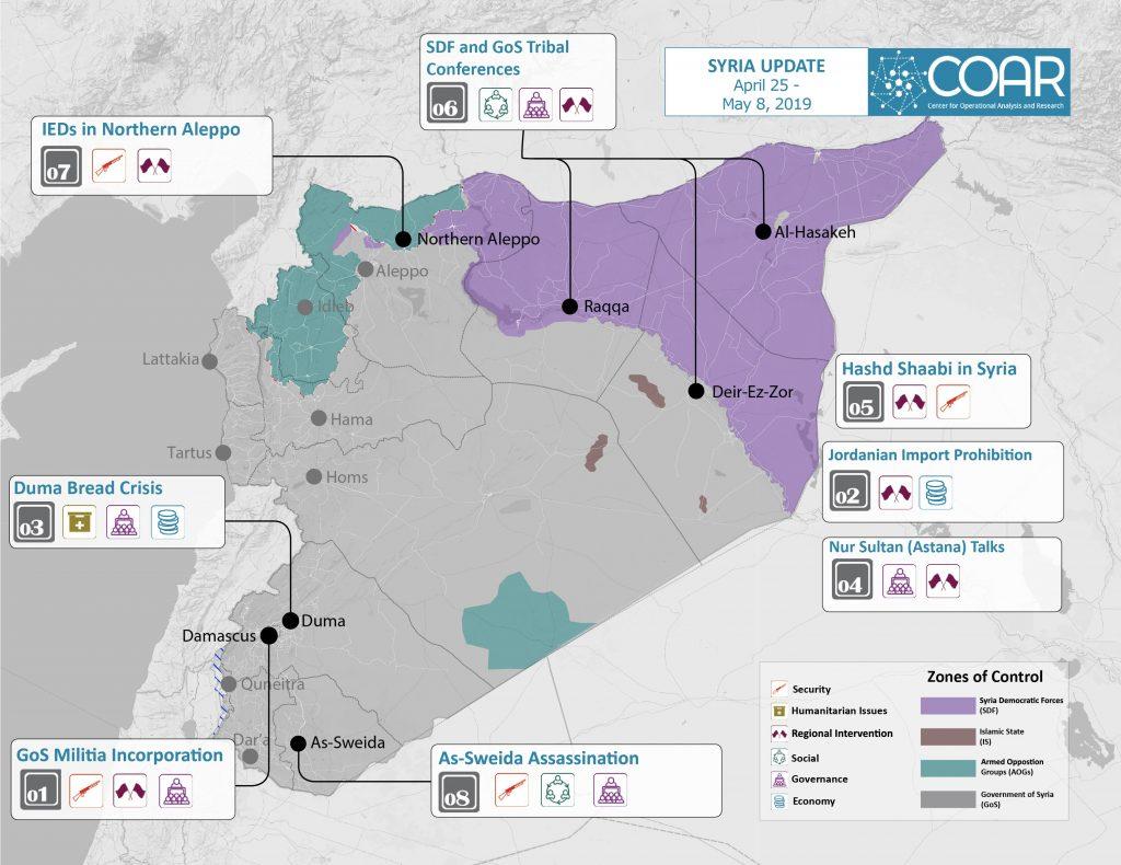 COAR Syria Update April 25 - May 8 Map