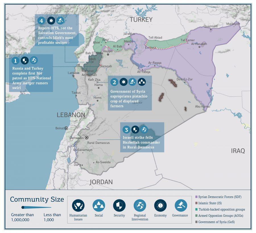 Syria Update 27 July 2020 (1)